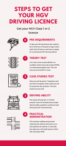 Steps to obtain HGV driving licence
